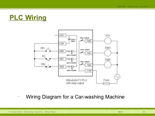 wiring diagram car wash schema diagram preview Car Fuse Box Wiring