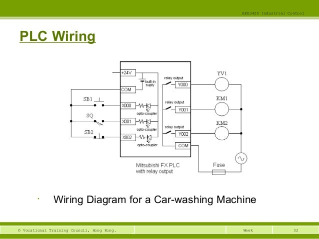 wiring diagrams car wash eee3420 lecture02 rev2011
