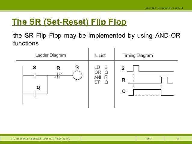 eee3420 lecture03 rev2011 30 638?cb\=1440039318 from the basic ladder diagram of an s r latch wiring diagram