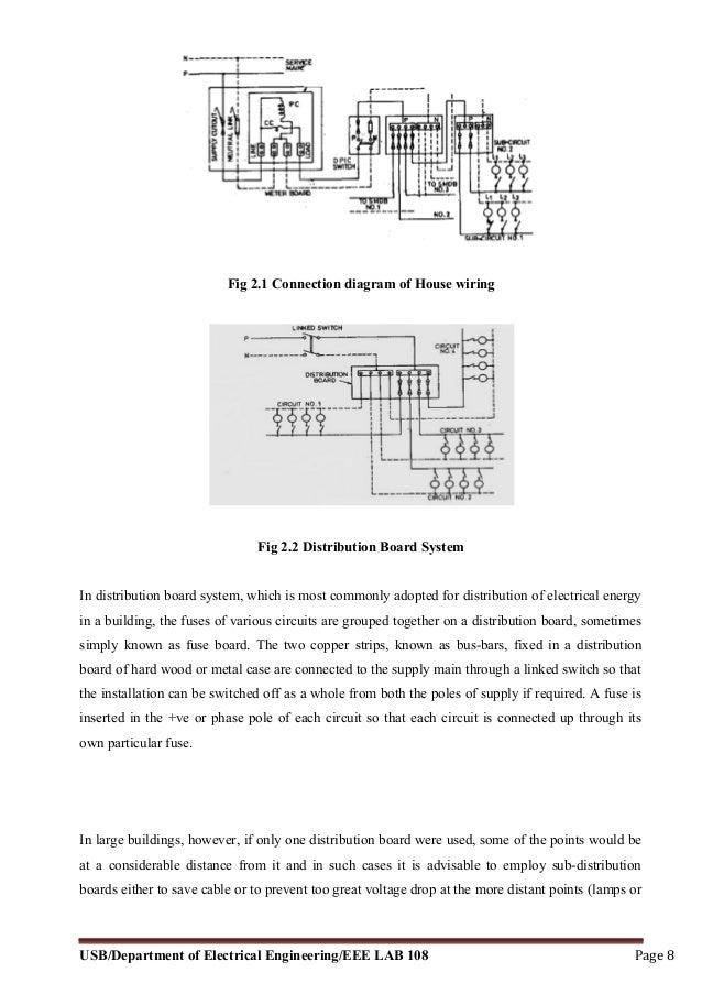 House Wiring Lab Manual Pdf - Arbortech.us