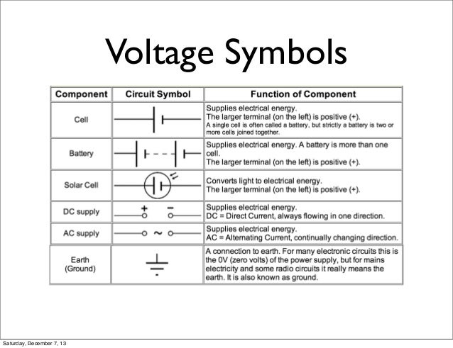 Nice Circuit Symbols Cell Inspiration - Schematic Diagram Series ...