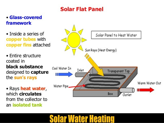 conceptual framework pf solar panel using heat Modeling a combined photovoltaic-thermal solar panel bradley j fontenault1 and ernesto gutierrez-miravete2, 1general dynamics rensselaer polytechnic institute electric boat corporation, 2  corresponding author: rpi, 275 windsor street, hartford, ct 06120 gutiee@rpiedu abstract: the electrical efficiency of a photovoltaic (pv) cell decreases as its.
