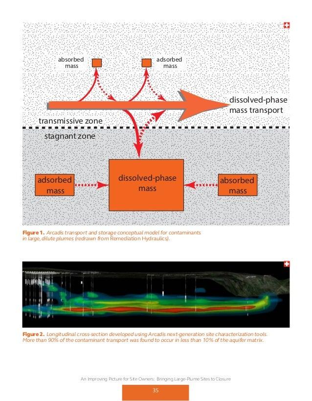 download [Magazine] Scientific