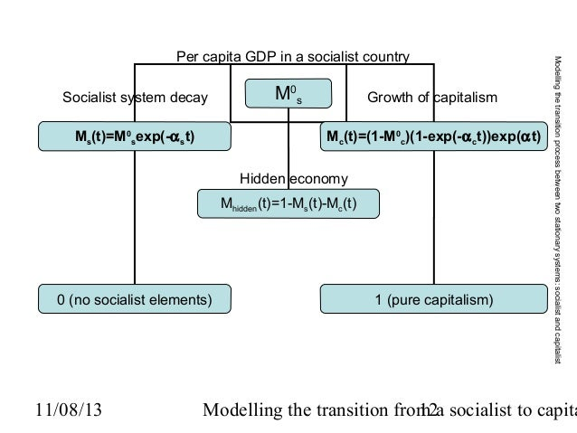 """defining capitalism as an economic system The topic """"alternative economic systems"""" is generally construed as """"economic  alternatives to capitalism"""" this presumes we agree on what."""