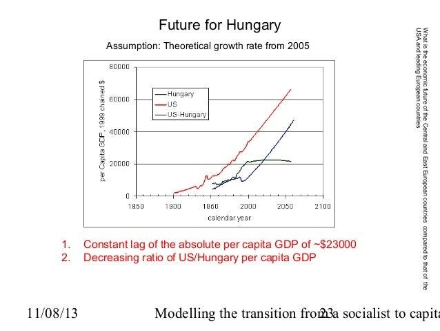 modeling the socialist economy pdf