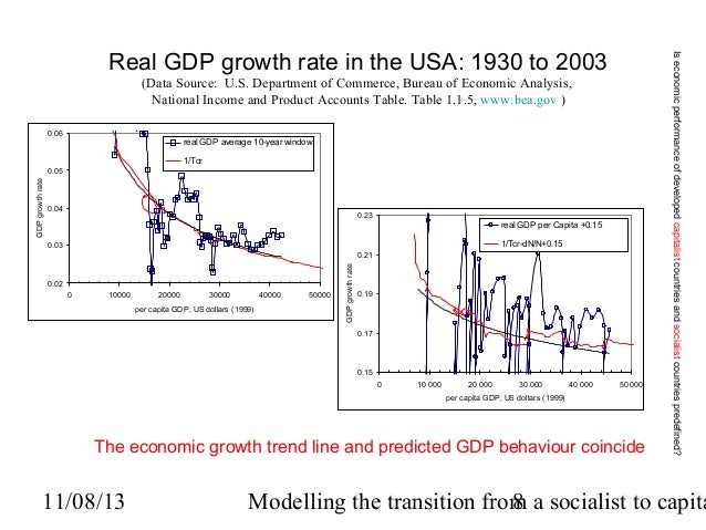 Modelling the transition from a socialist to capitalist - Bureau of economic analysis us department of commerce ...