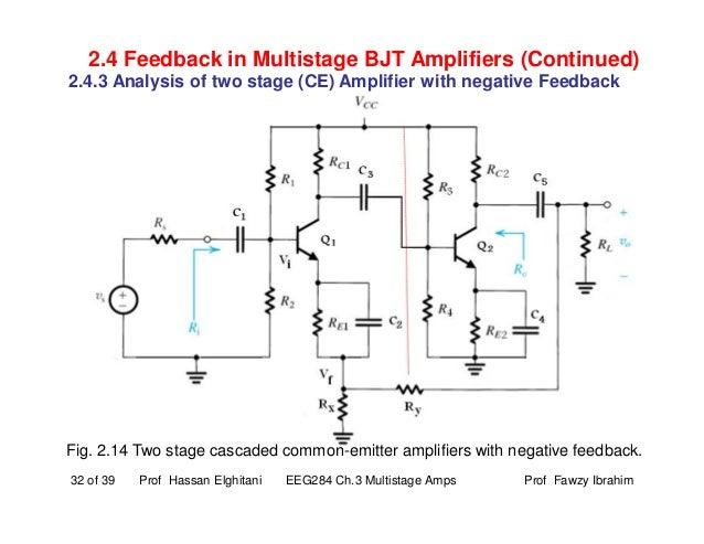 Eeg381 electronics iii chapter 2 feedback amplifiers