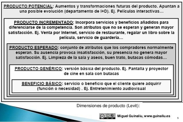 DECISIONES SOBRE EL PRODUCTO 57664584283