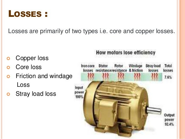 Energy efficient motors High efficiency motors