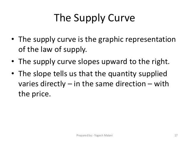 introduction to the economics theory Introduction to economicspdf this is an elementary introduction to a vast field we have deliberately refrained from bringing in many of the refinements of theory and for two reasons.