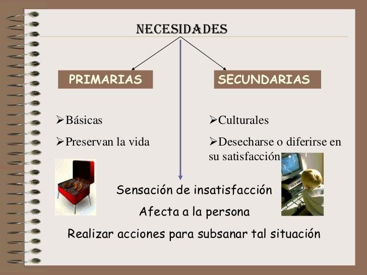 Necesidades<br />PRIMARIAS<br />SECUNDARIAS<br /><ul><li>Básicas