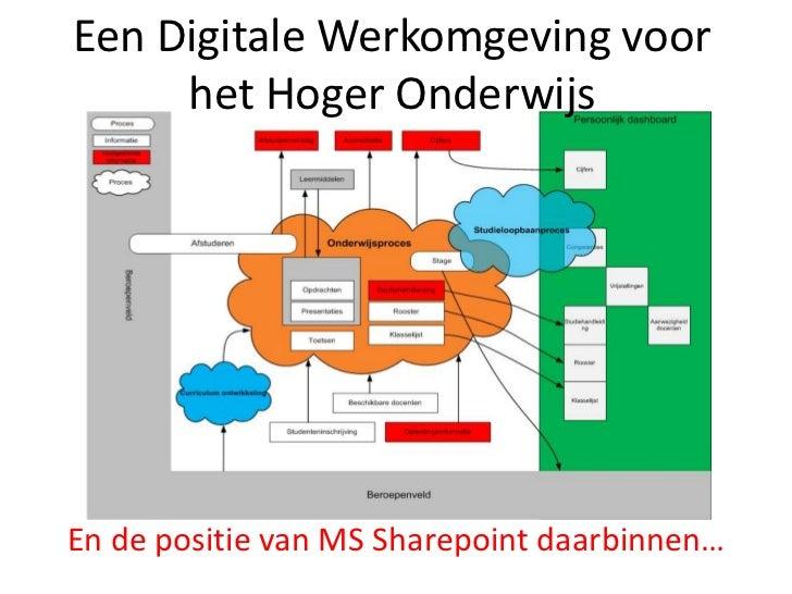EenDigitaleWerkomgevingvoor het HogerOnderwijs<br />En de positie van MS Sharepointdaarbinnen…<br />
