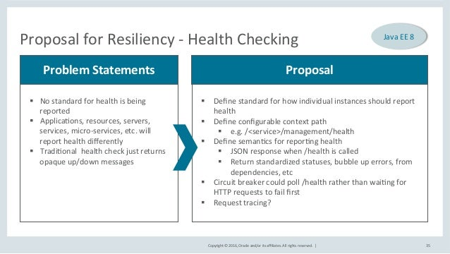 Copyright©2016,Oracleand/oritsaffiliates.Allrightsreserved.| ProposalforResiliency-HealthChecking 35 § D...