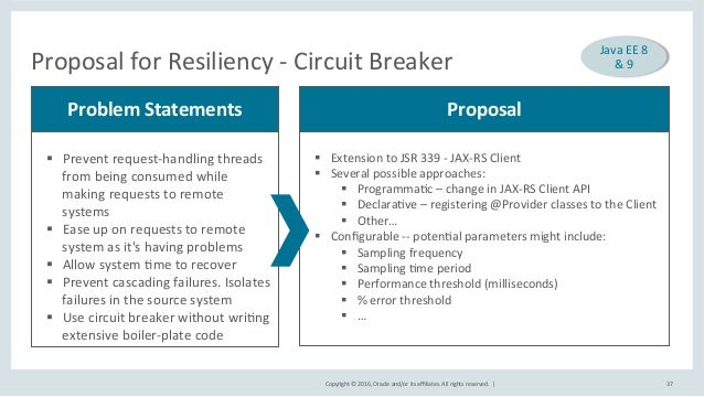 Copyright©2016,Oracleand/oritsaffiliates.Allrightsreserved.| ProposalforResiliency-CircuitBreaker 37 § E...