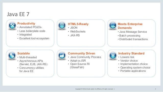 Copyright©2016,Oracleand/oritsaffiliates.Allrightsreserved.| 4 JavaEE7 HTML5-Ready • JSON • WebSockets • ...