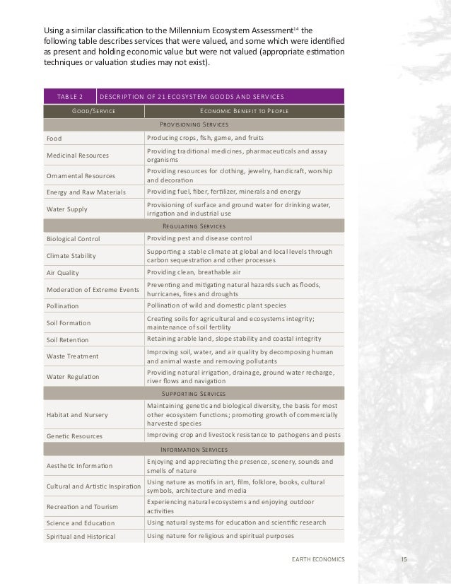 EARTH ECONOMICS 15 TABLE 2 DESCRIPTION OF 21 ECOSYSTEM GOODS AND SERVICES Good/Service Economic Benefit to People Provisio...