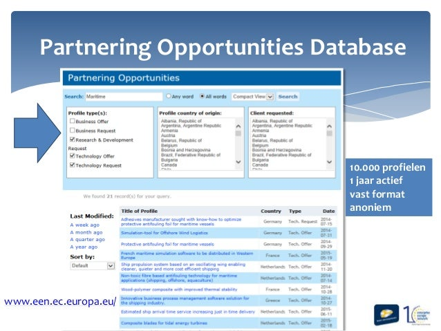 Matchmaking diensten Europa