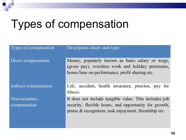 a description of the several types of employees There are several types of 401(k) plans available to employers - traditional 401(k) plans, safe harbor 401(k) plans and simple 401(k) plans different rules apply to each for tax-favored status, a plan must be operated in accordance with the applicable rules.
