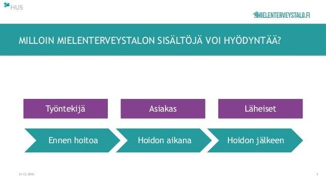 MILLOIN MIELENTERVEYSTALON SISÄLTÖJÄ VOI HYÖDYNTÄÄ? 21.12.2016 3 Ennen hoitoa Työntekijä Asiakas Läheiset Hoidon aikaaHoid...