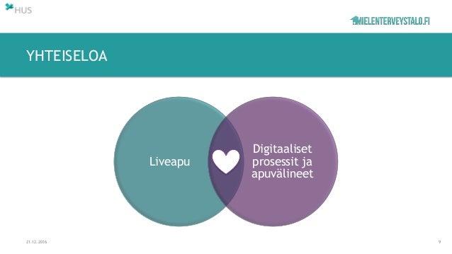 YHTEISELOA 21.12.2016 9 Liveapu Digitaaliset prosessit ja apuvälineet