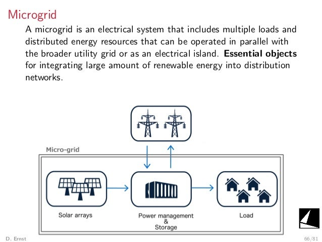integration of renewable energy into the Integrating renewable energy into the indian grid wärtsilä india ltd local news  26-05-2017 at 9:00 am e europe standard time solar panels integrating.