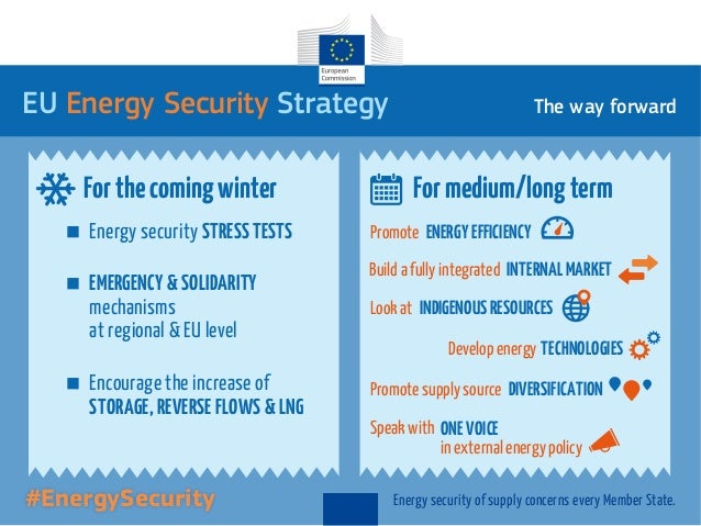 Energy security of supply concerns every Member State. EU Energy Security Strategy Forthecomingwinter Formedium/longterm T...
