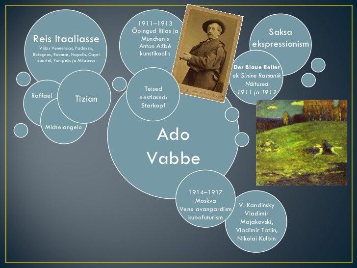 Ado Vabbe Reis Itaaliasse Viibis Veneetsias, Padovas, Bolognas, Roomas, Napolis, Capri saartel, Pompejis ja Milaanos Raffa...