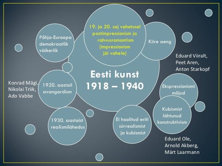 Eesti kunst 1918 – 1940 Põhja-Euroopa demokraatlik väikeriik 1920. aastail avangardism 1930. aastaist realismilähedus Kiir...