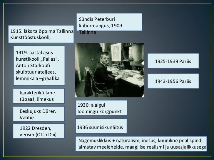 1915. läks ta õppima Tallinna Kunsttööstuskooli, Sündis Peterburi kubermangus, 1909 Tallinna 1919. aastal asus kunstikooli...
