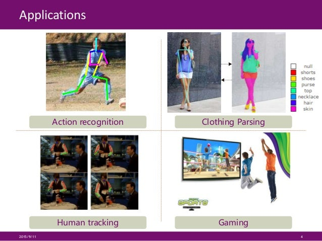 Human Pose Estimation by Deep Learning