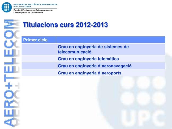 Titulacions curs 2012-2013Primer cicle               Grau en enginyeria de sistemes de               telecomunicació      ...
