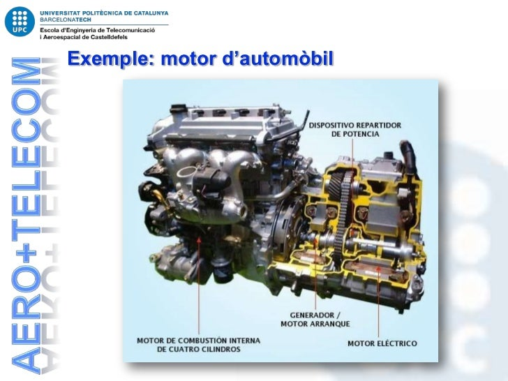 Exemple: motor d'automòbil