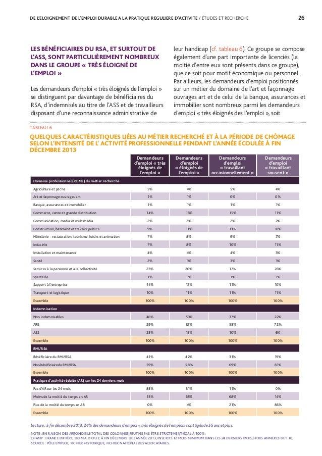 29 DE L'ELOIGNEMENT DE L'EMPLOI DURABLE A LA PRATIQUE REGULIERE D'ACTIVITE / ÉTUDES ET RECHERCHES ENCADRÉ 6 MODALITÉS DE ...