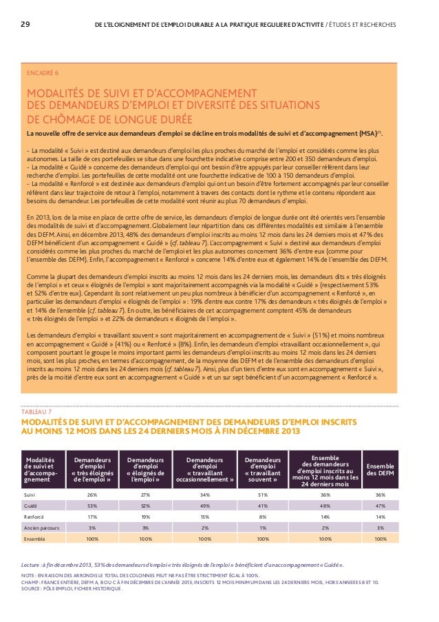 ANNEXES 33ANNEXE 1 - RÉPARTITION DES DEFM SELON LEUR ANCIENNETÉ AU CHÔMAGE (STATISTIQUES MENSUELLES DU MARCHÉ DU TRAVAIL)...