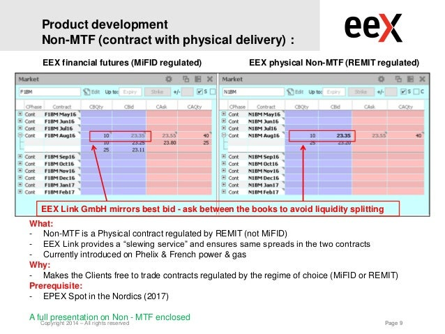 EPEX SPOT / EEX Power Derivatives: Power Trading Results ...