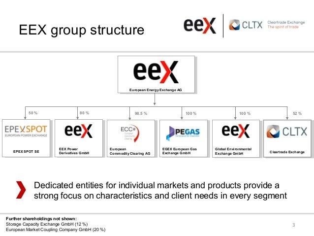 EEX - European Energy Exchange - Europex