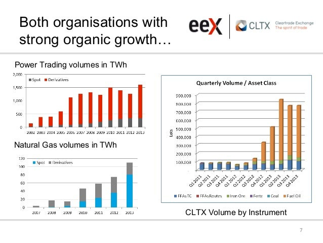 EEX 2018 power trading volumes rebound 32% to record 4,962 ...