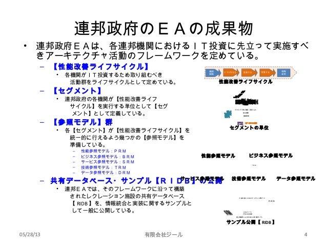 5 エンタープライズ・アーキテクチャ(その2)...