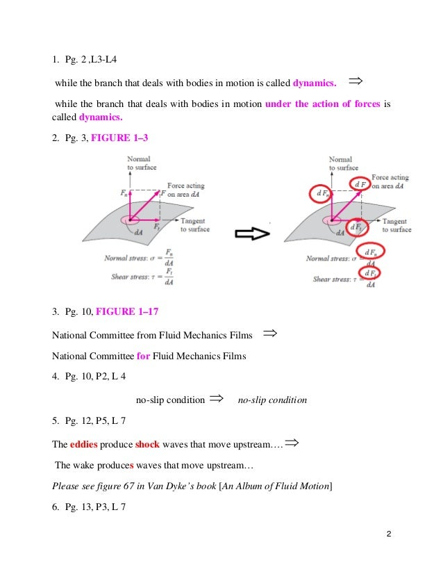 Cengel Fluid Mechanics