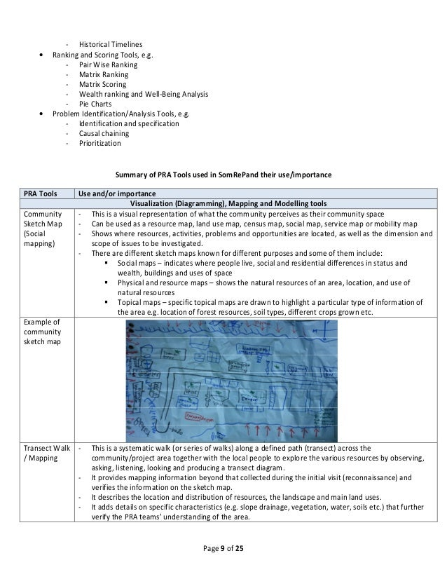 final draft 10 manual pdf