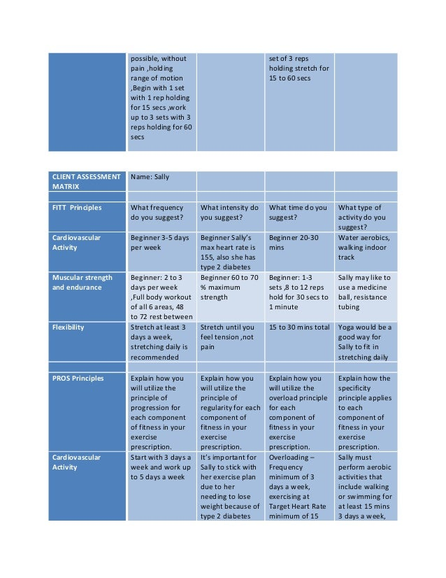 Ef310 unit 08 client assessment matrix fitt pros 3