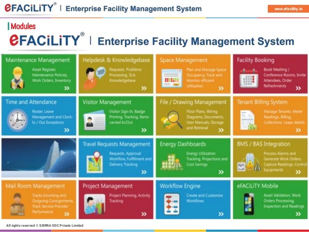 Efacility Tenant Billing System