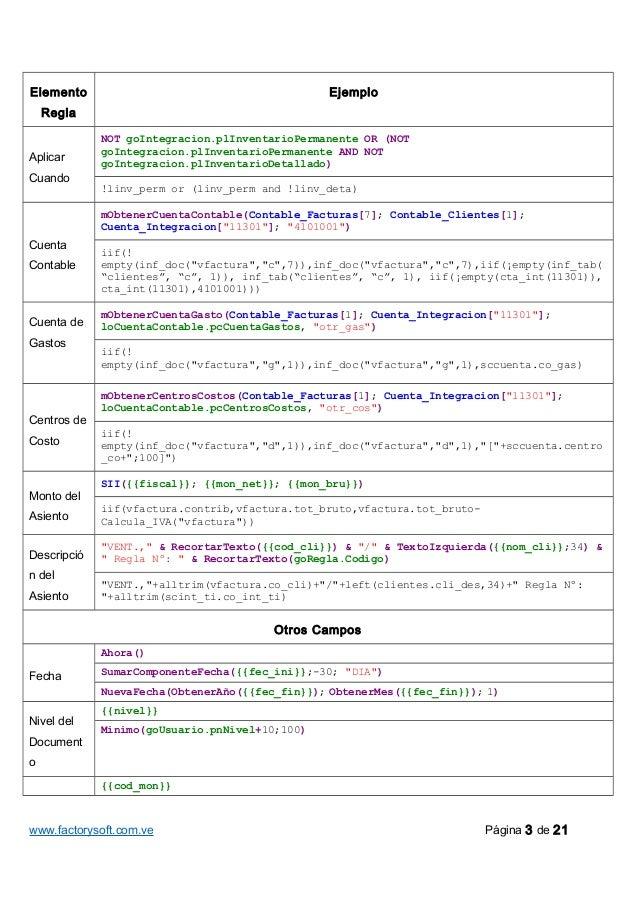 eFactory Software de Contabilidad: Manual de reglas de integración versión 1.1 Slide 3