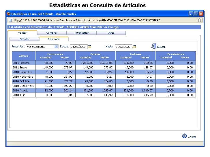 Estadísticas en Consulta de Artículos