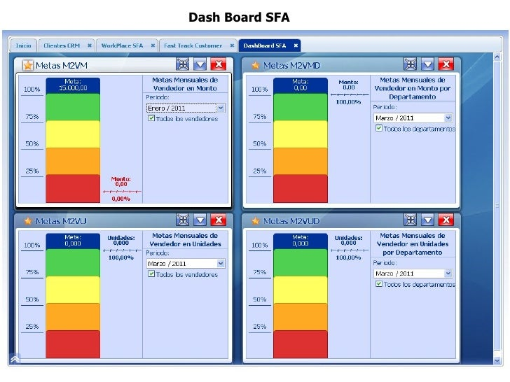 Dash Board SFA