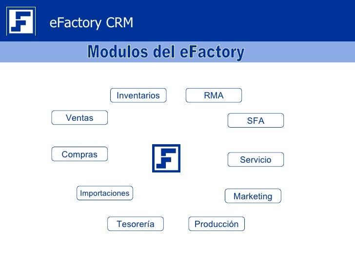 eFactory CRM              Inventarios     RMA  Ventas                                  SFA Compras                        ...