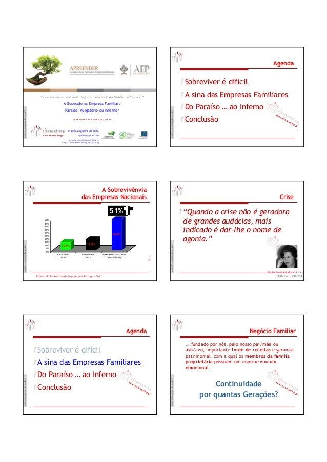"""""""Sucessão empresarial em Portugal – a relevância da Família na Empresa""""  A Sucessão na Empresa Familiar:  Paraíso, Purgató..."""