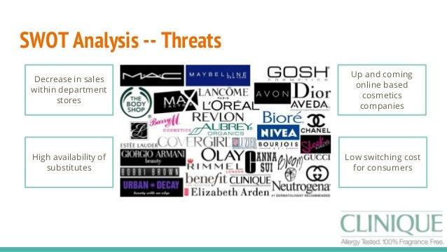 Clinique SWOT Analysis / Matrix