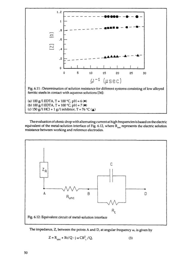 Efc 4) european federation of corrosion guidelines on electrochemica…