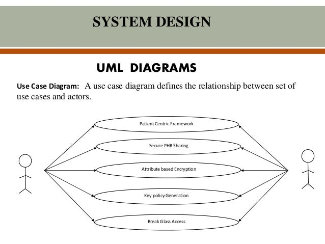 Phr 14 system design uml diagrams ccuart Image collections